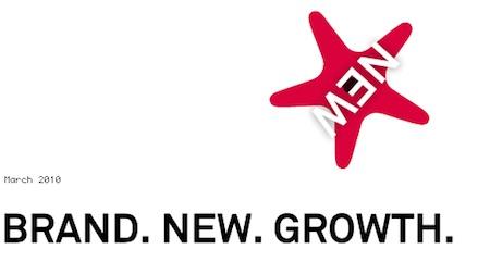 Brand new growth
