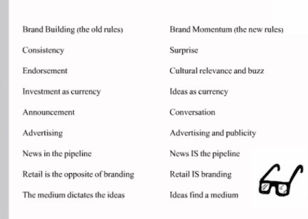 The Old New Rules of Advertising