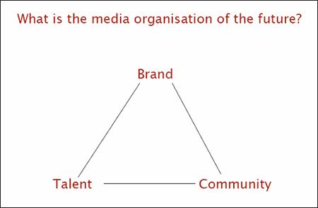 Media_of_the_future_3